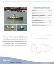 Продается новая лодка гребная Ерик 3,  1